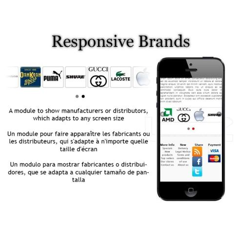 Responsive brands