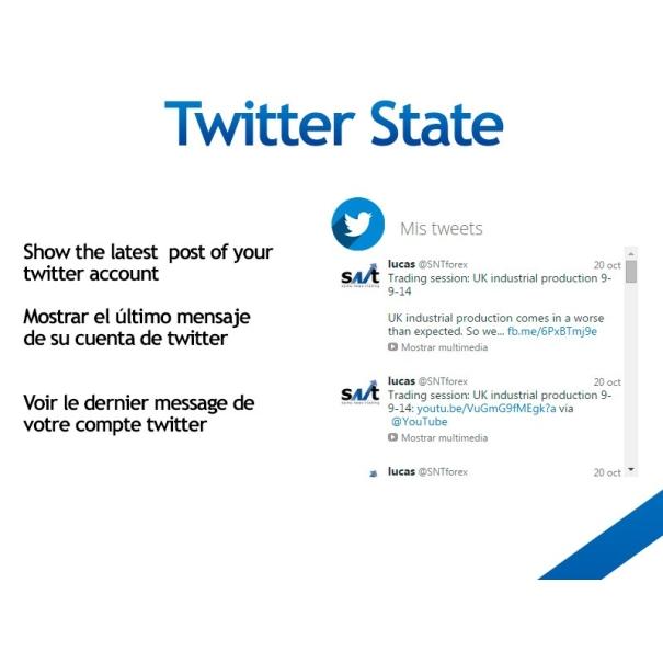 Twitstate