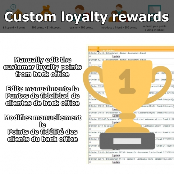Custom Loyalty Rewards