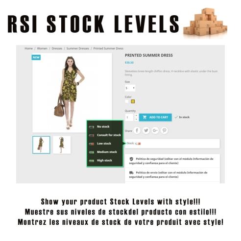 RSI Stock Levels